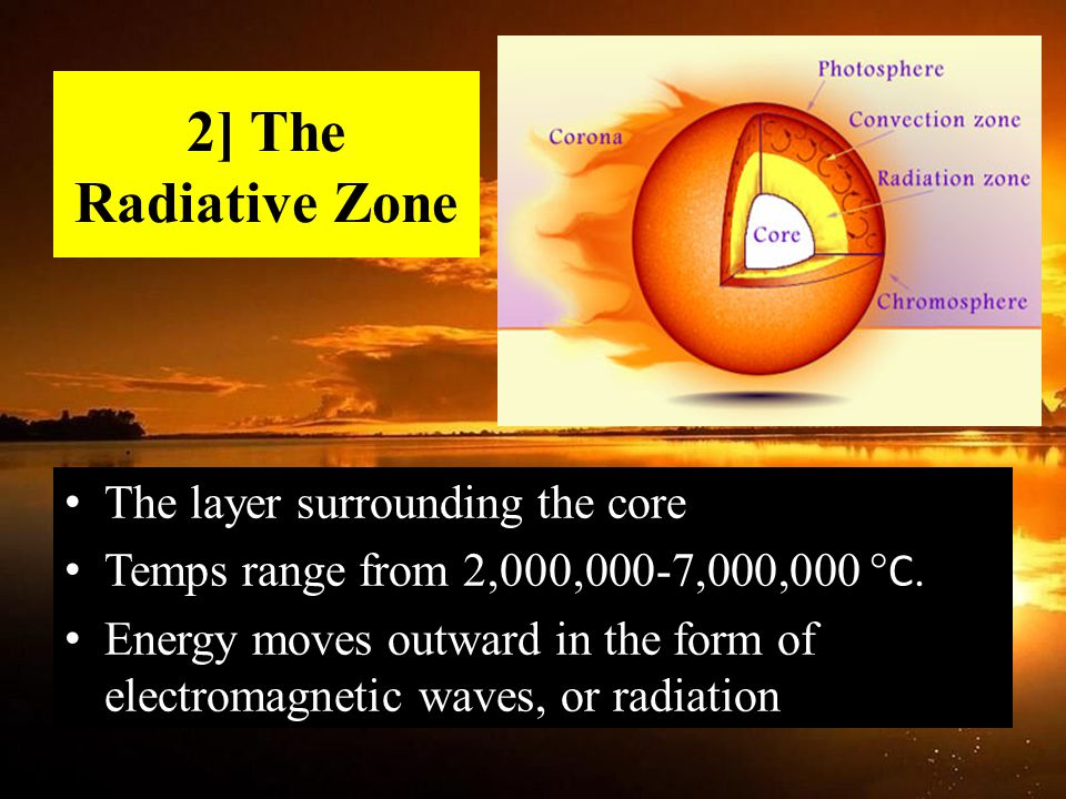 2] The Radiative Zone The layer surrounding the core